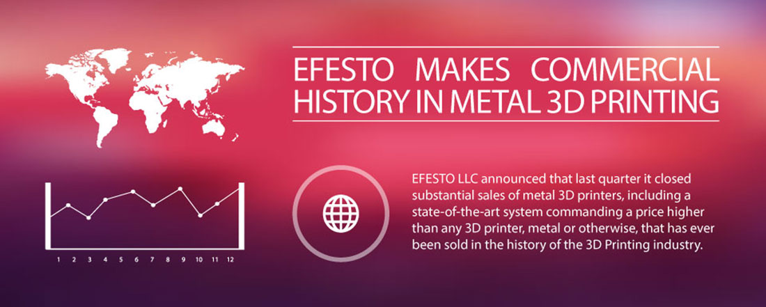 efesto_commercial_history-banner